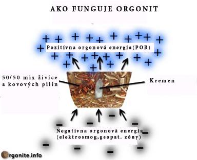 orgonite_diagram kopie